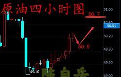 陈自岳:10.10黄金原油为什么双双上涨晚间操作建议