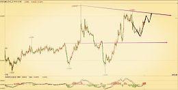 2017.1.10最新外汇策略:欧元 英镑  日元 澳元以及原油市场分析与预测