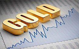 黄金价格稳定在1295附近 今晚美国通胀数据或将重压黄金