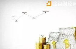 国际现货黄金的前世今生及其开户流程
