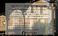 INFINOX英诺:英国脱欧问题重重,谈判或将无疾而终
