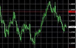 2017.10.18  黄金欧元对美元原油分析