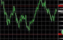 20017.10.19黄金 欧元兑美元 原油分析
