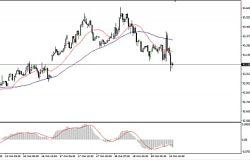 ICM Capital英国艾森:美元走强显露颓势,欧元上涨萌生重启