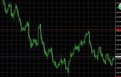 2017.10.26黄金欧元兑美元原油分析