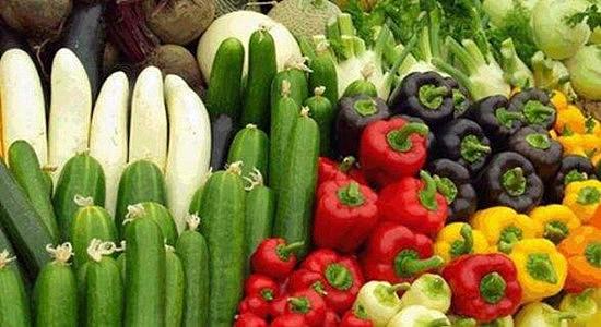 (到2020年农产品价格预计将上涨3%)