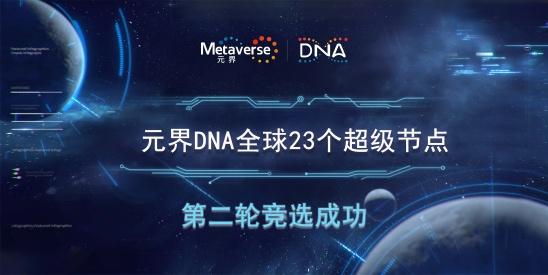 元界DNA全球23个超级节点竞选第二轮结果 正式揭晓