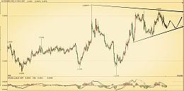 2017.1.11最新外汇策略:欧元 英镑 日元 澳元以及原油市场分析与预测