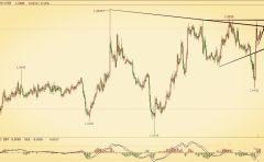 2017.1.12最新外汇策略:美元与欧元 英镑 日元 澳元走势分析与预测