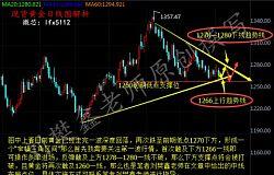 刘樊鑫:11.6现货黄金低位中线多单即将布局,黄金TD日内操作建议