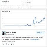 """谷歌搜索中 """"赚比特币""""的搜索量远远高于""""购买比特币""""的搜索量"""