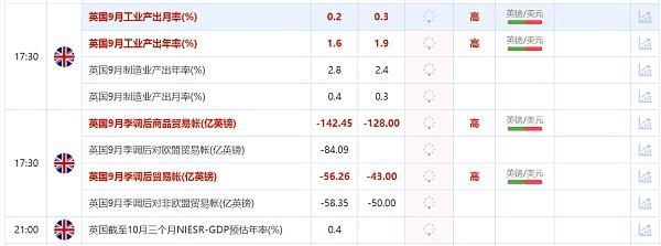 宜汇国际SGL:欧元区经济加速增长,参众两院公布税改方案