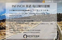 INFINOX英诺:税改进度失望美指走弱,原油高位调整。