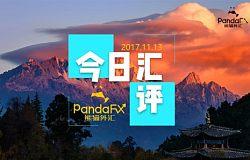 熊猫外汇:巨额抛售令黄金下挫,本周全球央行齐聚市场
