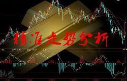 赵毓盛:11.14现货黄金、伦敦金、创利丰、久久、鼎展黄金白盘行情分析