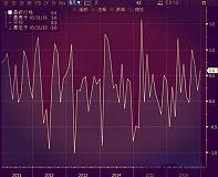 """【金色财经早餐】:2017.1.14 """"恐怖数据""""来袭 美国零销售数据不及预期"""