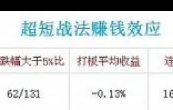 老阳送股:惊爆!亚马逊出售云计算,国产云服务朝阳来袭?