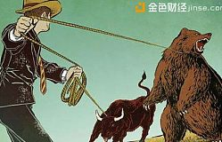 曾莫哲:黄金看涨动能欠缺,继续回调储备