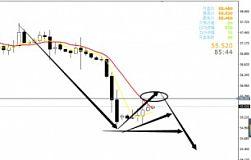 第一金汇-第一金汇官网:11.16-原油EIA如期先涨,今天空?