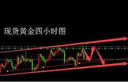 尤舒昆:美联储加息已无疑,11.16晚间现货黄金交易策略