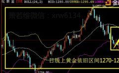 箫若维:黄金投资大量亏损时的应急方案有哪些?
