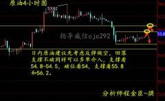 程金臣:11.17美油增产激起市场担忧,日内现货原油操作建议