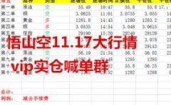 悟山空:11.18周评黄金暴涨拉升下周一黄金原油行情预测