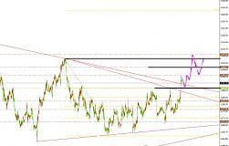 响哥论金:11.20黄金原油英镑欧元澳元美日走势分析操作策略