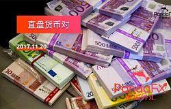 熊猫外汇11月21日:欧美、镑美、纽美、澳美交易策略