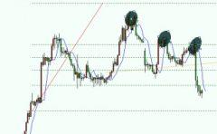 肖子坤:澳联储主席首提加息,欧元/澳元回调之路已开启