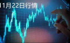 比特币价格受USDT被盗影响下降 短时间内快速回升 | 分析师说