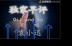 袁小迅:11.22黄金空军节节败退,耶伦演讲引爆金市