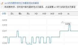 今日泰铢最新价格_泰铢对港元汇率_2017.11.22泰铢对港元汇率走势图