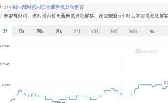 今日日元最新价格_日元对人民币汇率_2017.11.22日元对人民币汇率走势图
