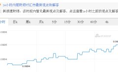 今日日元最新价格_日元对港元汇率_2017.11.22日元对港元汇率走势图