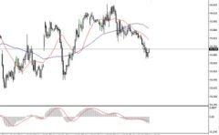 ICM Capital英国艾森:市场聚焦美联储会议纪要
