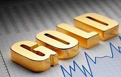 1.16黄金美盘完美预测,后市黄金该如何布局?