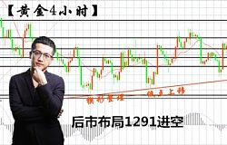 言智权:11.23黄金近日交易顺风顺水!12月加息通胀报告稳定