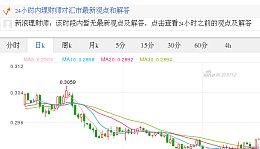 今日日元最新价格_日元对泰铢汇率_2017.11.23日元对泰铢汇率走势图