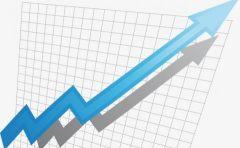 明全策:黄金千三临近 11.23伦敦金多重利好支撑上涨