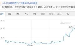 今日日元最新价格_日元对韩币汇率_2017.11.23日元对韩币汇率走势图