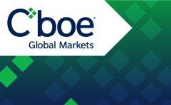 "CBOE揭示比特币期货交易规格  其背后股票是""XBT"""