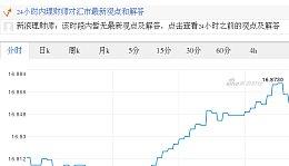 今日人民币最新价格_人民币对日元汇率_2017.11.23人民币对日元汇率走势图