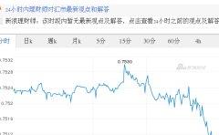 今日美元最新价格_美元对英镑汇率_2017.11.24美元对英镑汇率走势图
