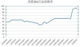 "OPEC减产敌不过美国产能暴增,油价止跌会否""遥遥无期""?"