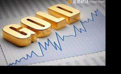 苦禅看市:11.30耶伦证词加EIA,黄金原油暴跌,日内行情分析(附多单解单策略)