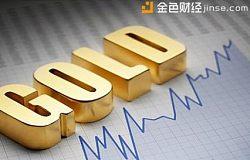 量化百点:黄金遭利空打压!晚间关注OPEC大会、美国税改法案