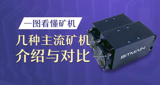 一图看懂主流矿机:ASIC矿机、GPU矿机、CDN矿机与云矿机对比
