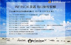 INFINOX英诺:美元光环加身一扫颓势,黄金一波三折