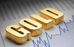 量化百点:超级数据或将助推原油暴涨,黄金非农创新高?